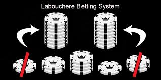 How to Make Money at Roulette With the Labouchere System
